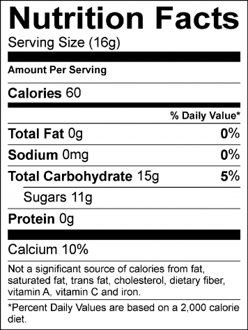 Nutrition Graphic